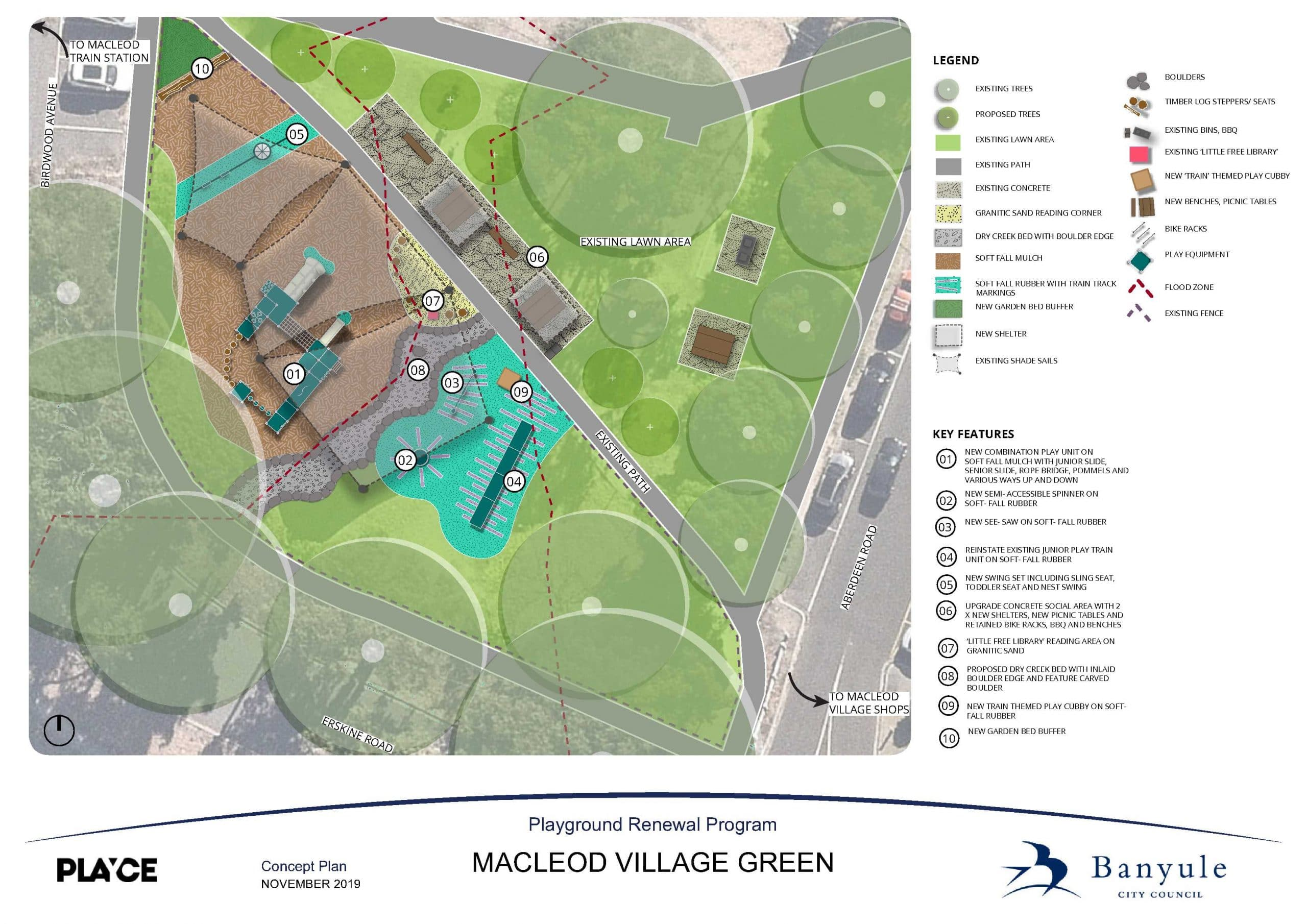 Macleod Village Green